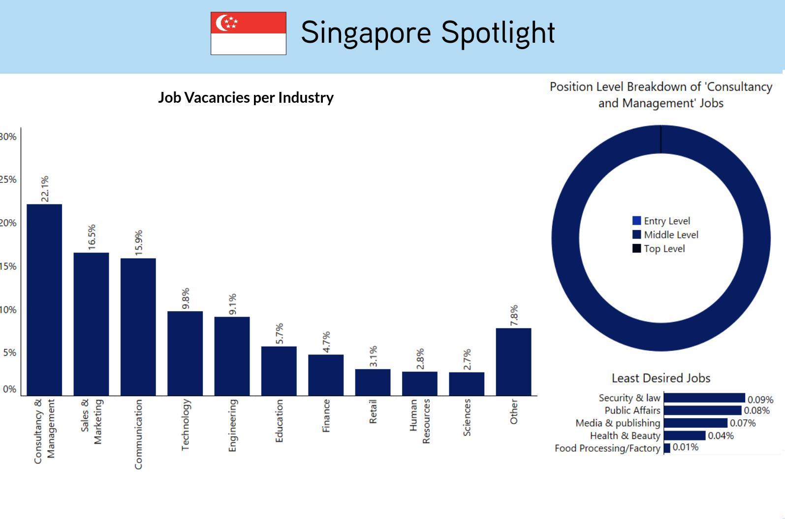 ExpatFinder APAC Job Opportunities Report 2017 | ExpatFinder